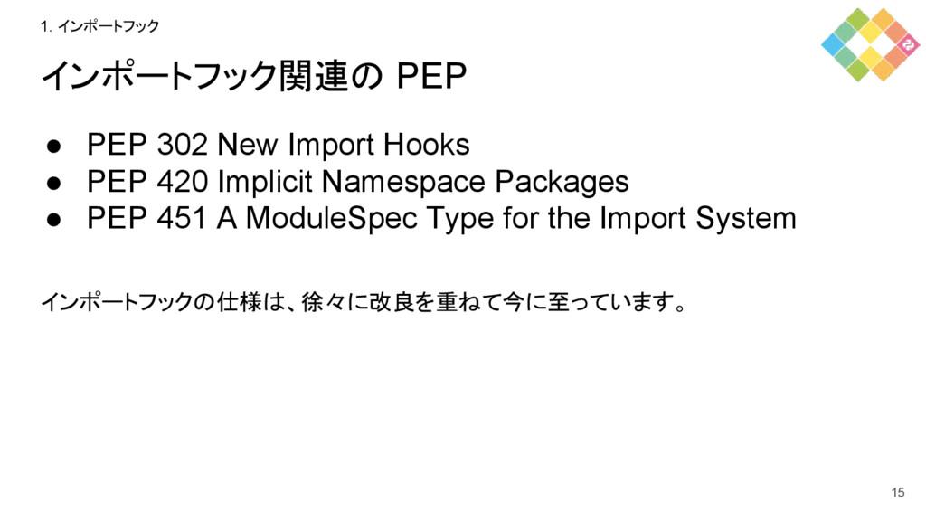 インポートフック関連の PEP ● PEP 302 New Import Hooks ● PE...