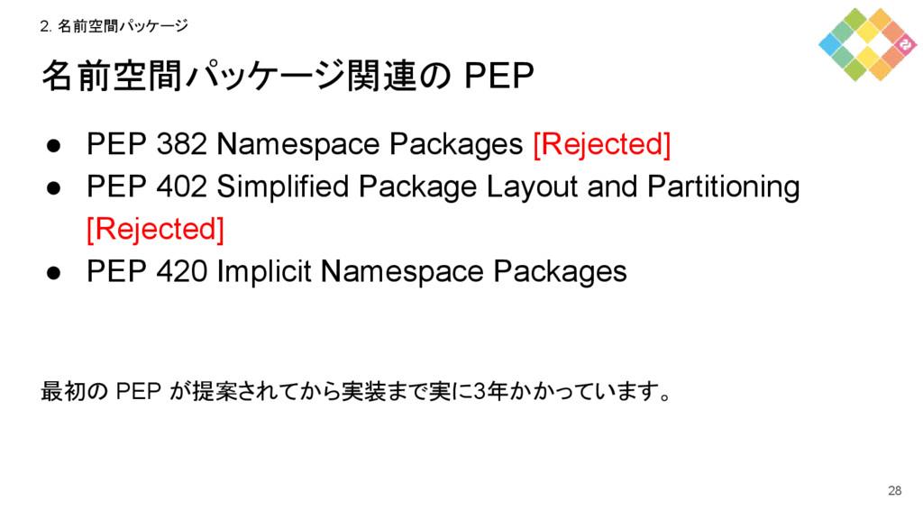 名前空間パッケージ関連の PEP ● PEP 382 Namespace Packages [...