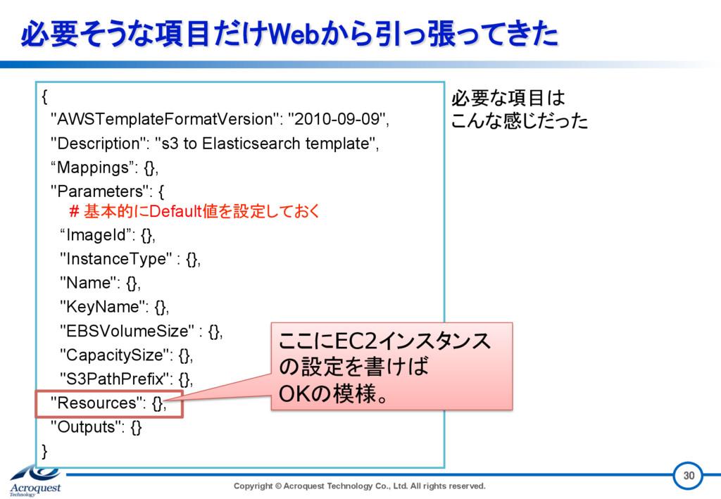 """必要そうな項目だけWebから引っ張ってきた { """"AWSTemplateFormatVersi..."""