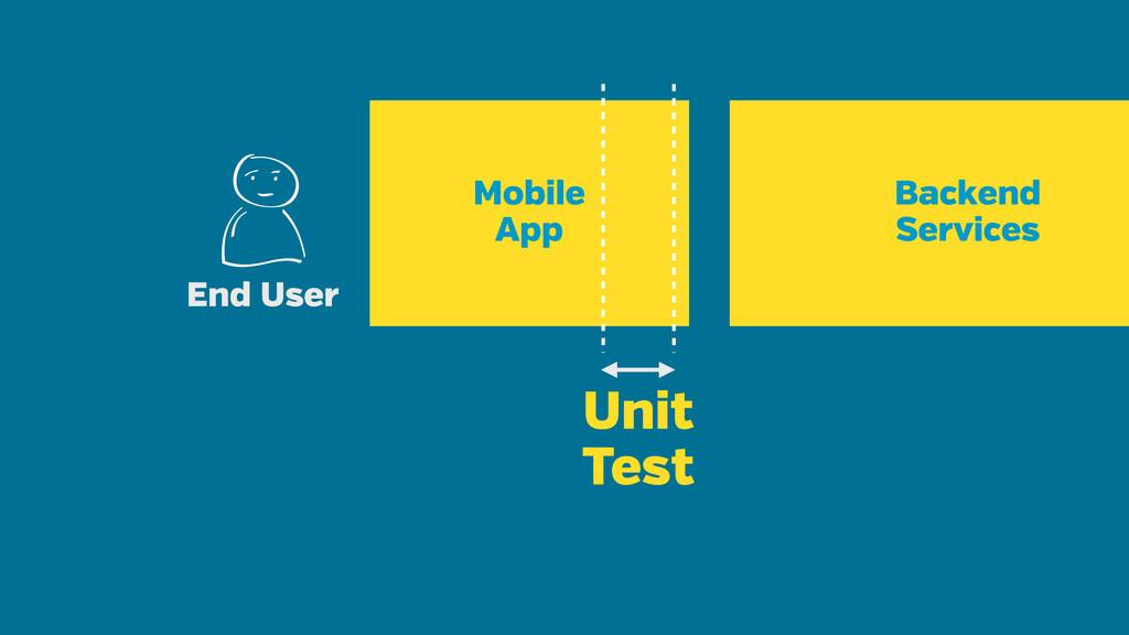 Unit Test Mobile App End User Backend Services