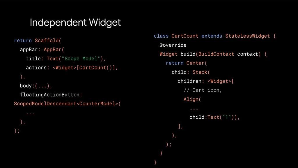 Independent Widget return Scaffold( appBar: App...