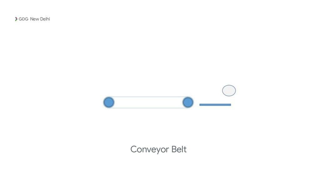 New Delhi Conveyor Belt