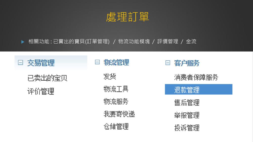 處理訂單  相關功能 : 已賣出的寶貝(訂單管理) / 物流功能模塊 / 評價管理 / 金流