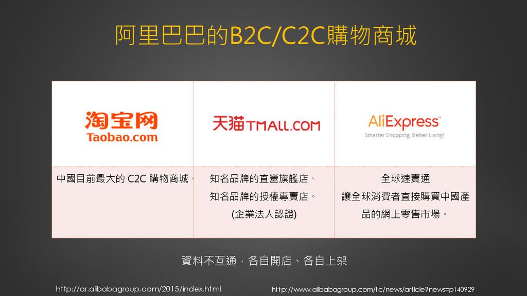 中國目前最大的 C2C 購物商城。 知名品牌的直營旗艦店、 知名品牌的授權專賣店。 (企業法人...