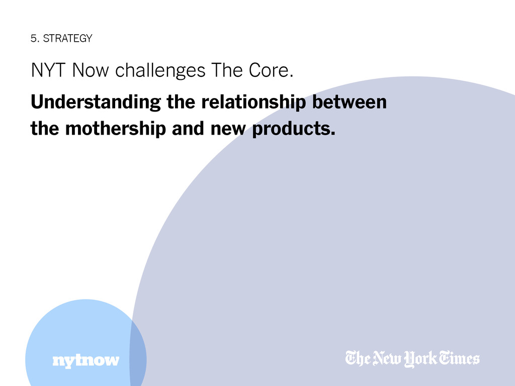5. STRATEGY NYT Now challenges The Core. Unders...