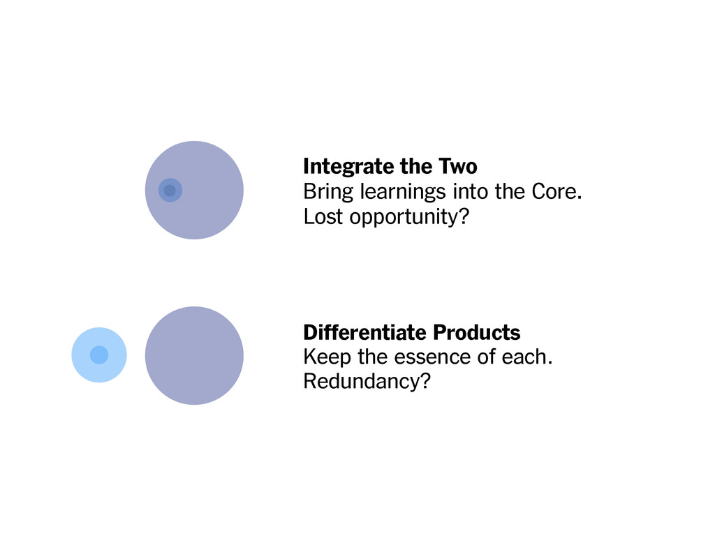 Differentiate Products Keep the essence of each...
