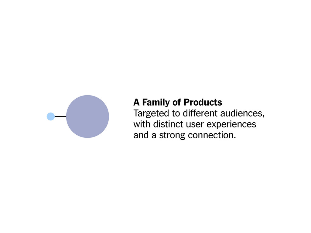 A Family of Products Targeted to different audi...