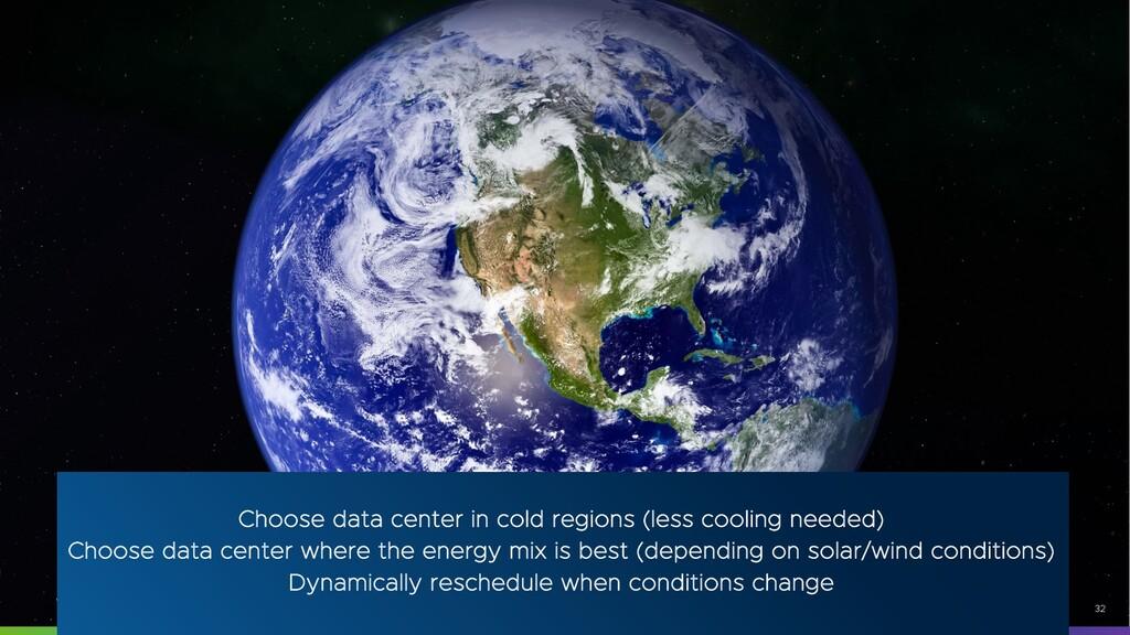©2021 VMware, Inc. 32 Choose data center in col...