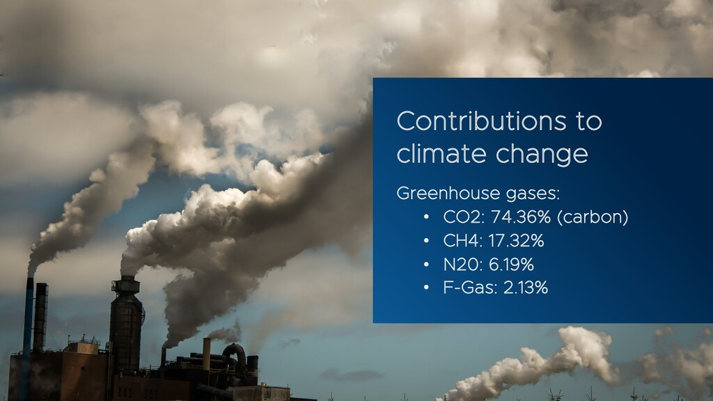 ©2021 VMware, Inc. 4 Contributions to climate c...