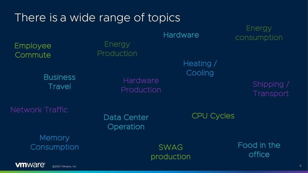 ©2021 VMware, Inc. 6 Employee Commute Energy Pr...
