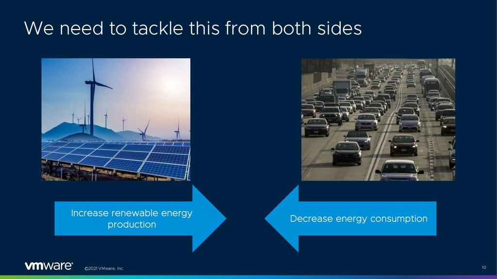©2021 VMware, Inc. 10 Increase renewable energy...