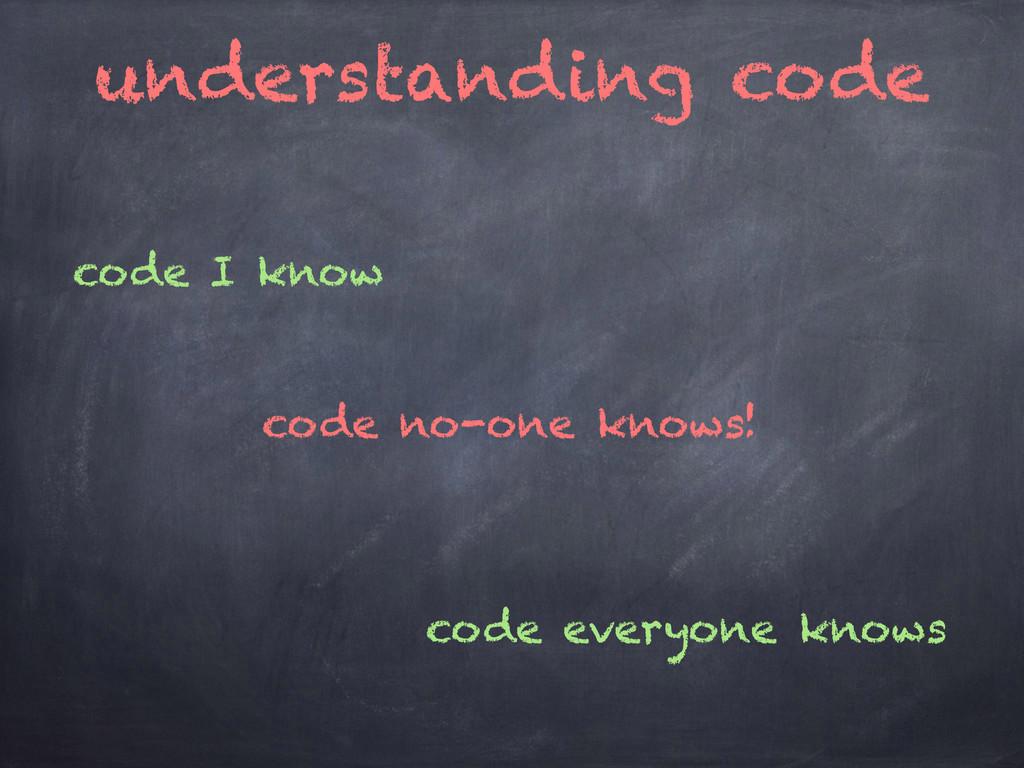 understanding code code I know code everyone kn...