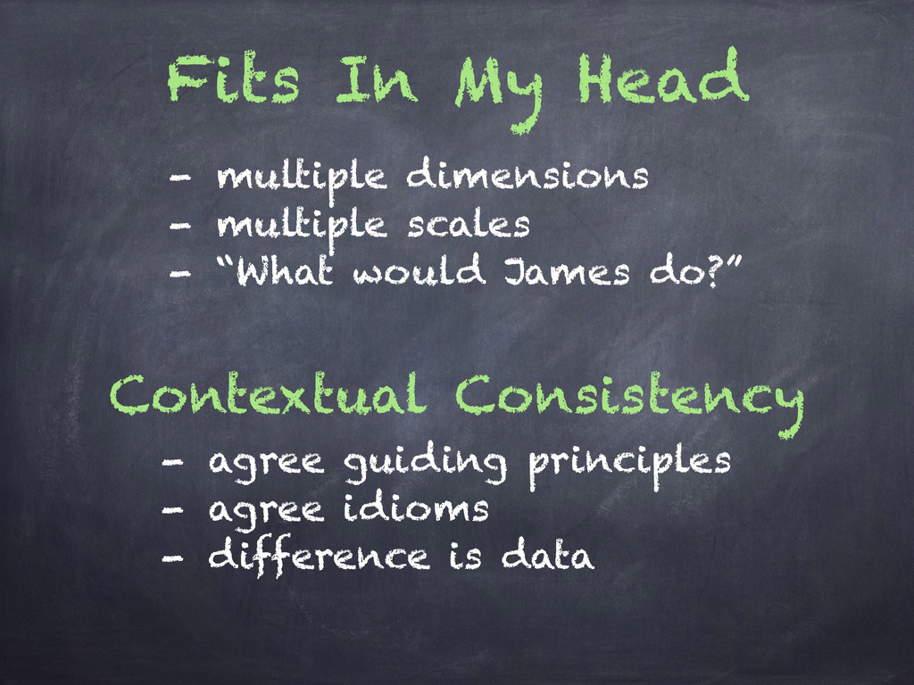Fits In My Head - multiple dimensions - multipl...