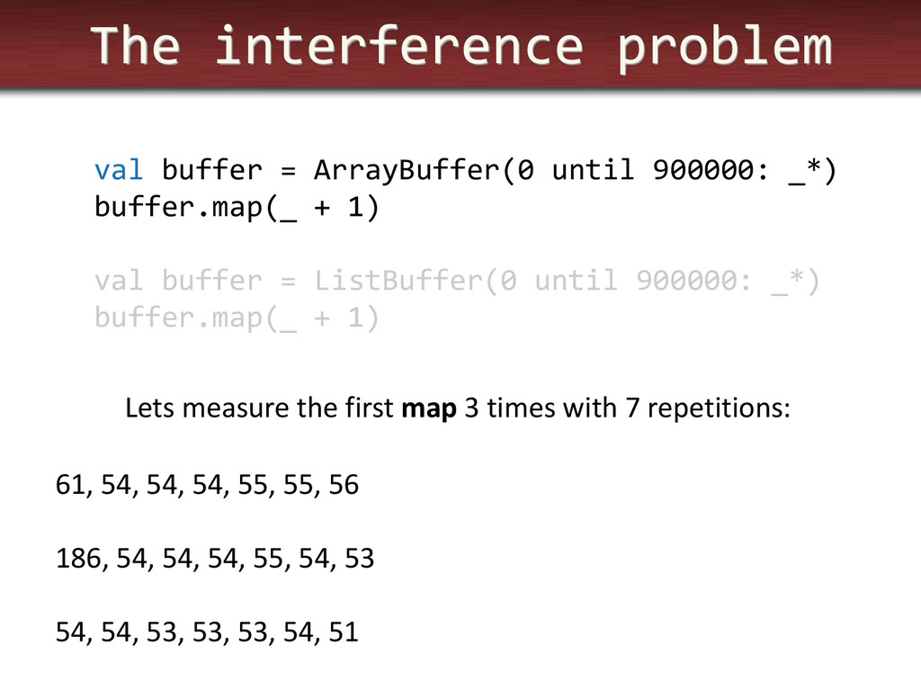 The interference problem Lets measure the first...