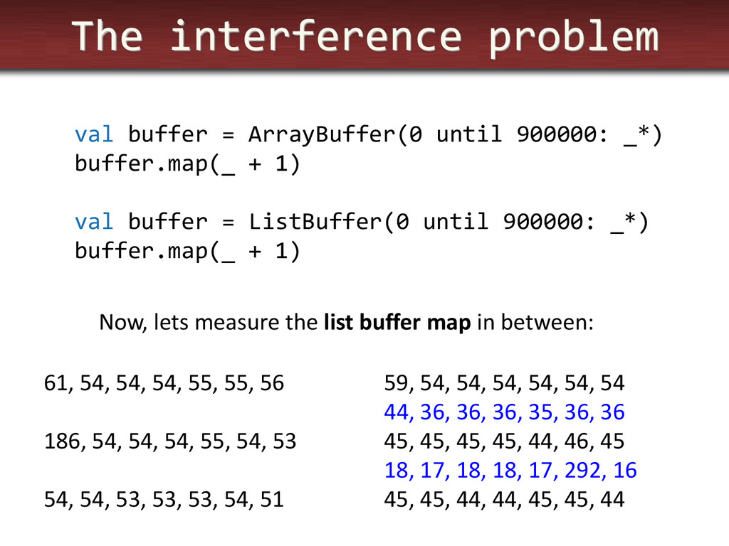 The interference problem val buffer = ArrayBuff...