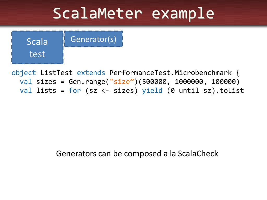 ScalaMeter example object ListTest extends Perf...
