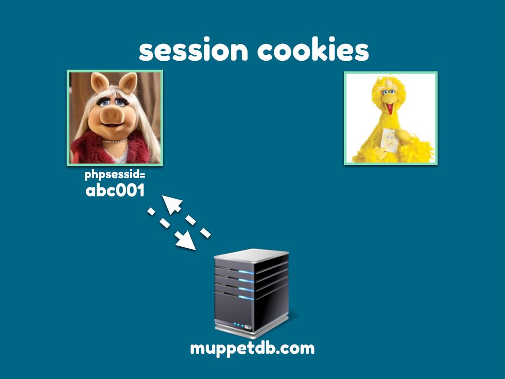 session cookies muppetdb.com phpsessid= abc001