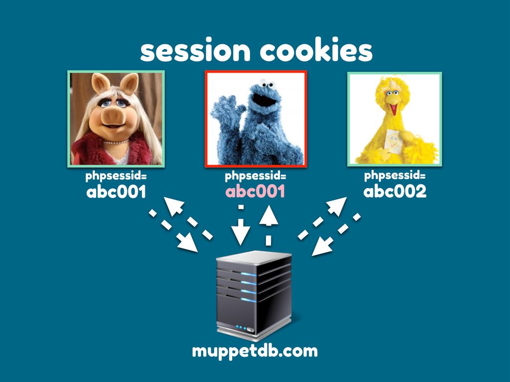 session cookies muppetdb.com phpsessid= abc001 ...