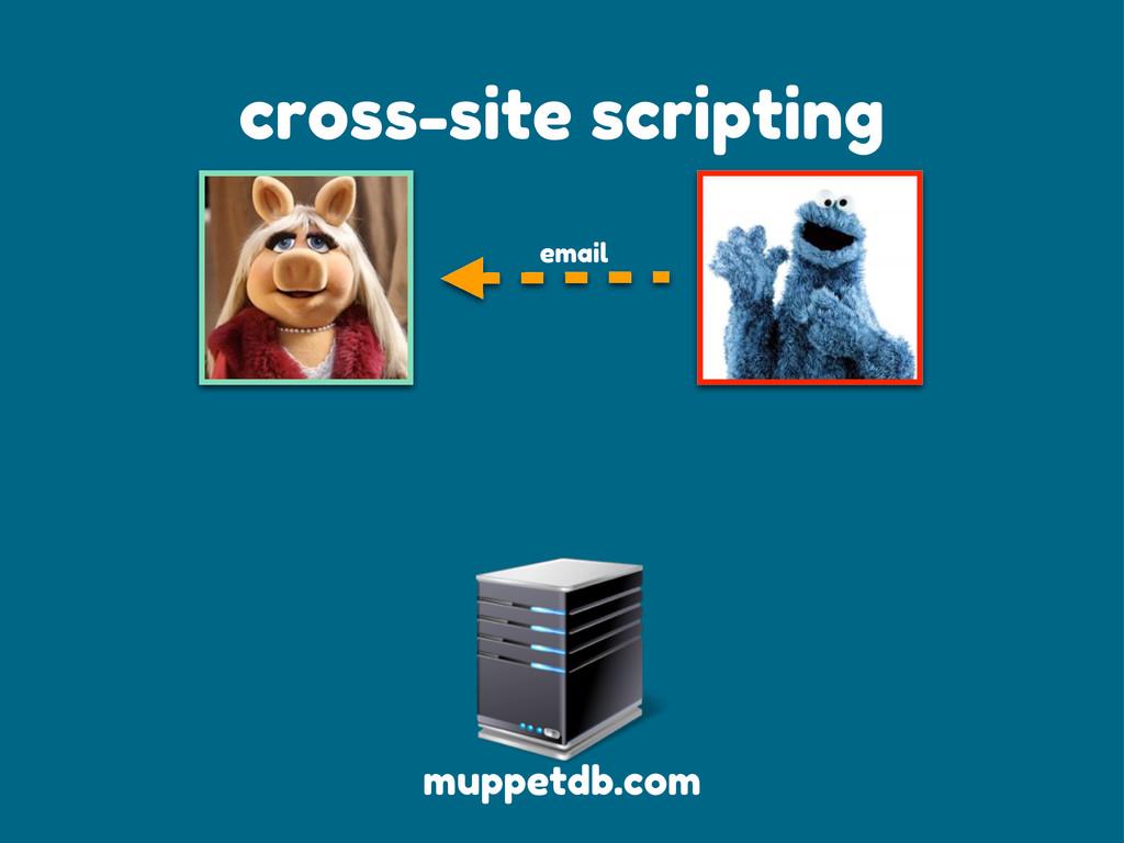 cross-site scripting email muppetdb.com