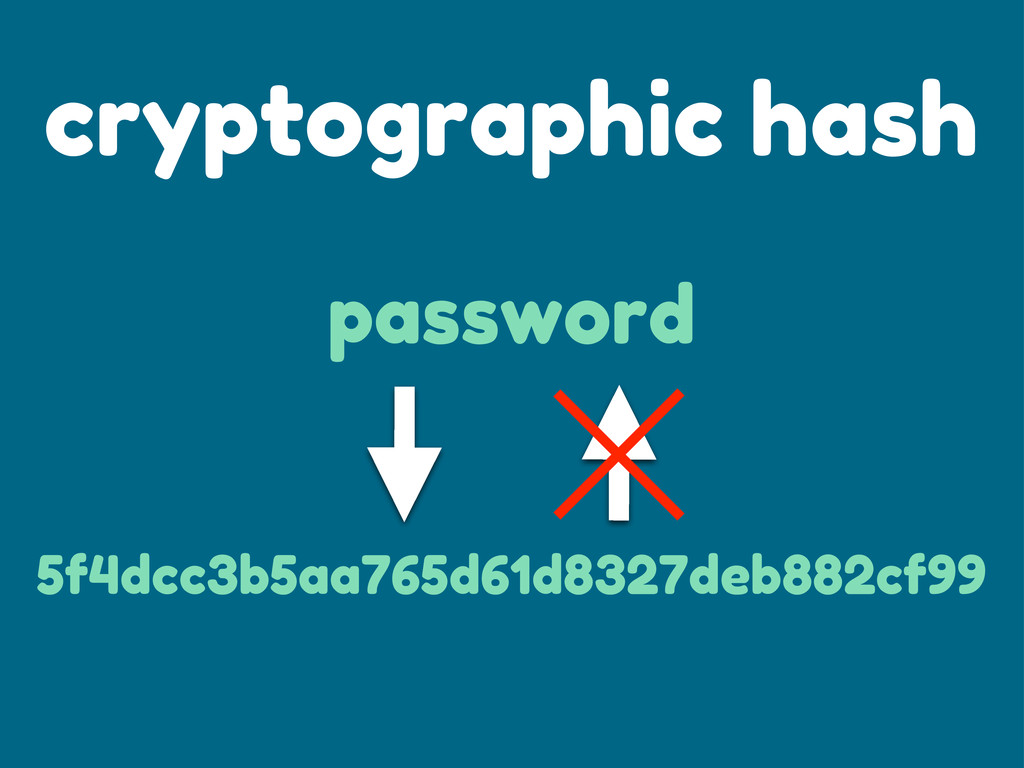 cryptographic hash password 5f4dcc3b5aa765d61d8...