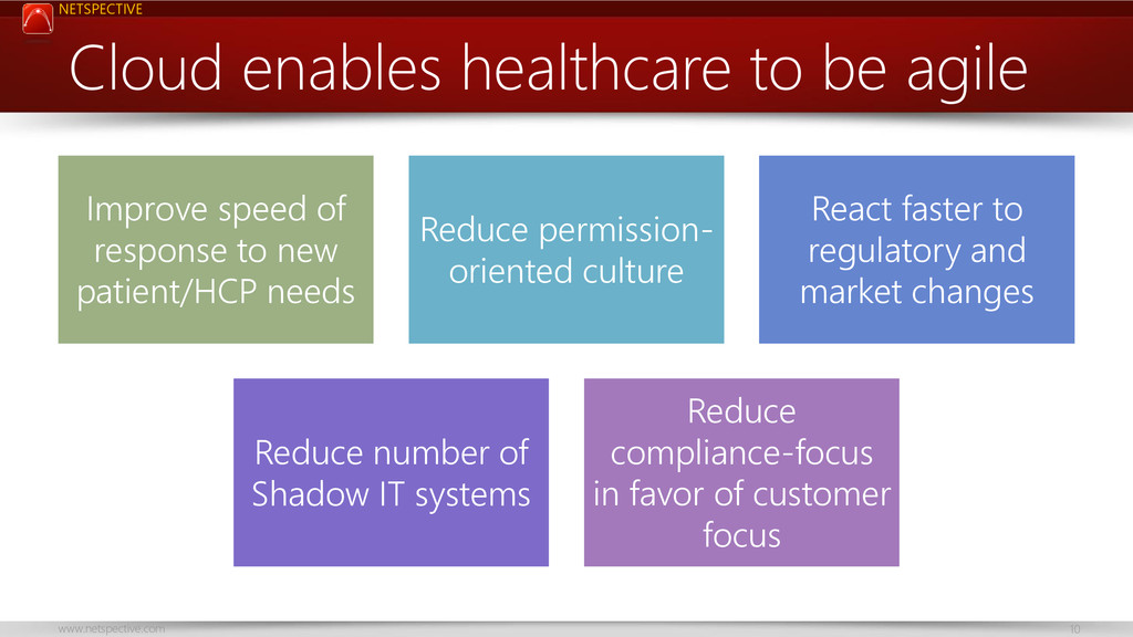 NETSPECTIVE www.netspective.com 10 Cloud enable...