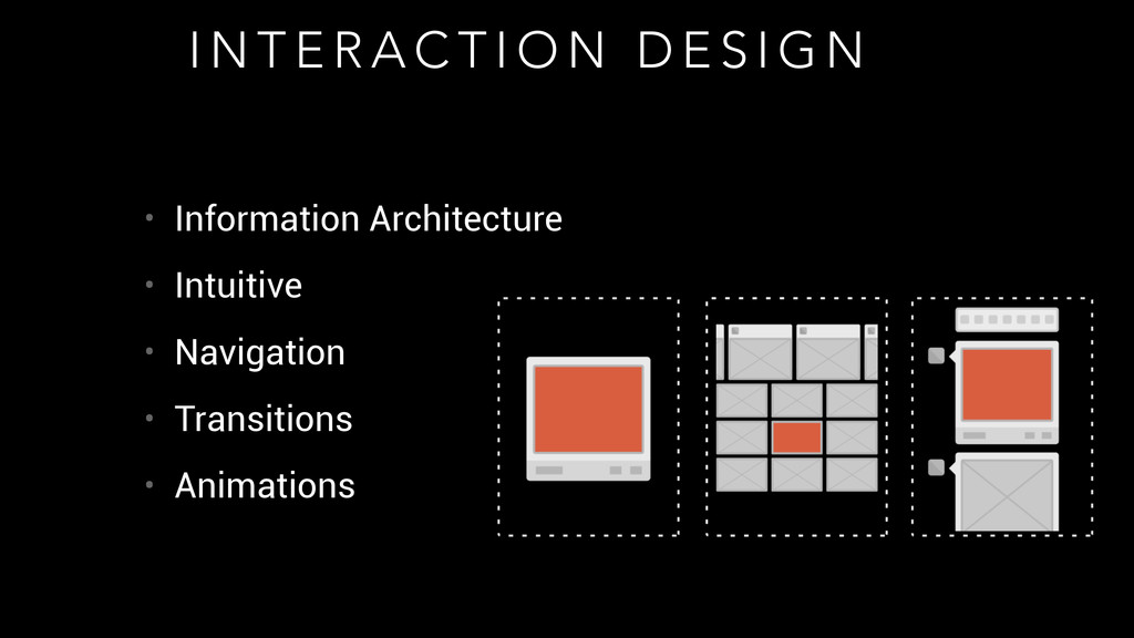• Information Architecture • Intuitive • Naviga...