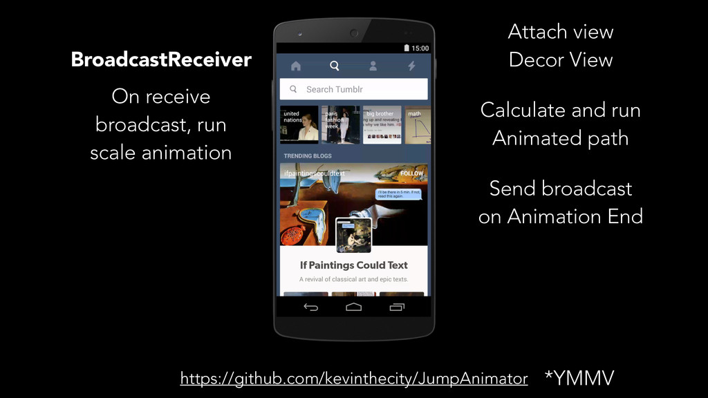 Attach view Decor View Send broadcast on Animat...