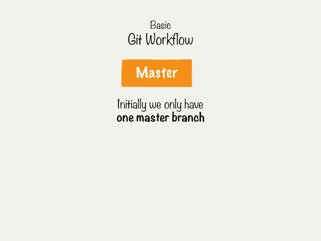 Master Initially we only have one master branch...