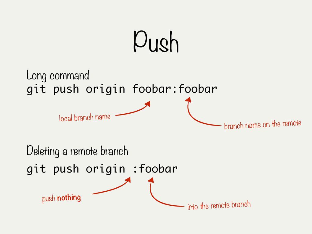 Push git push origin foobar:foobar Long command...