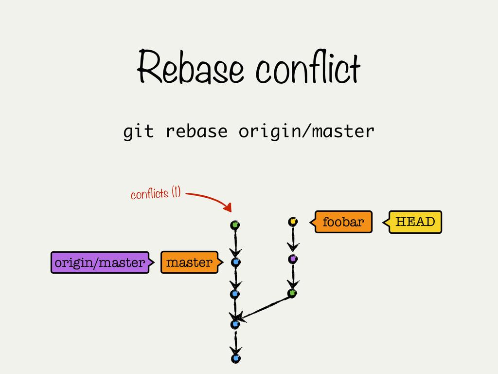 Rebase conflict HEAD master foobar conflicts (1...