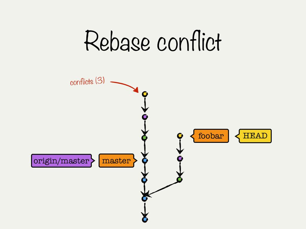 Rebase conflict HEAD master foobar conflicts (3...