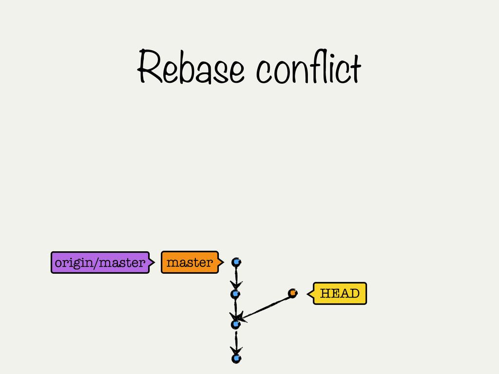 Rebase conflict master origin/master HEAD