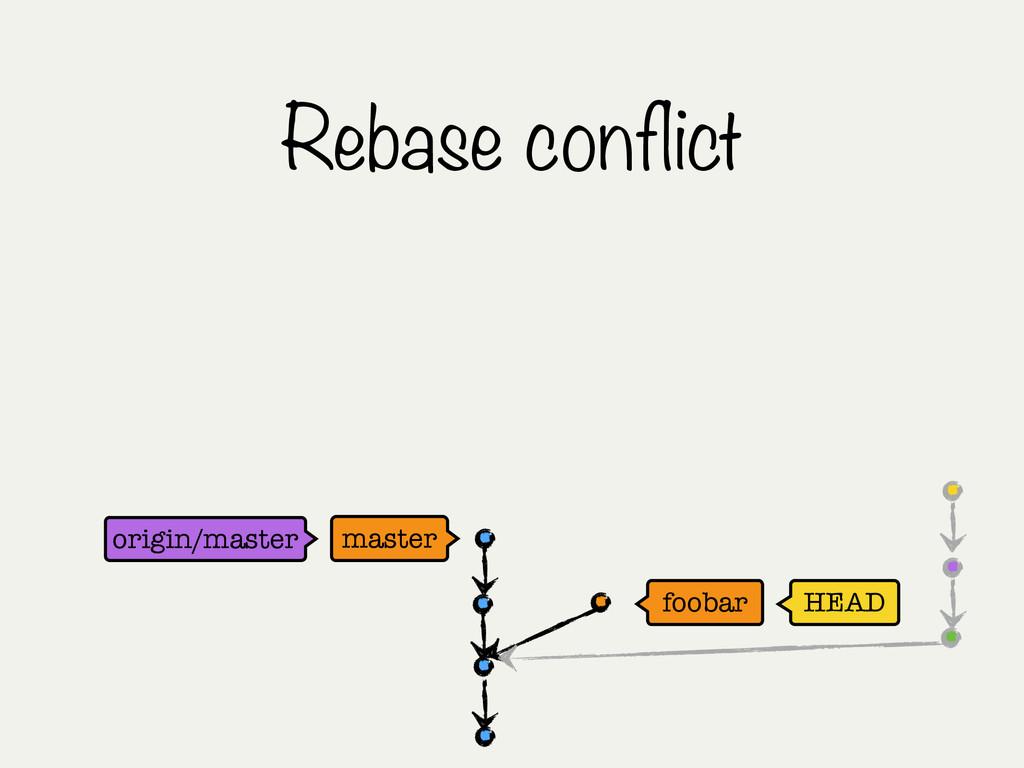 Rebase conflict master origin/master HEAD foobar