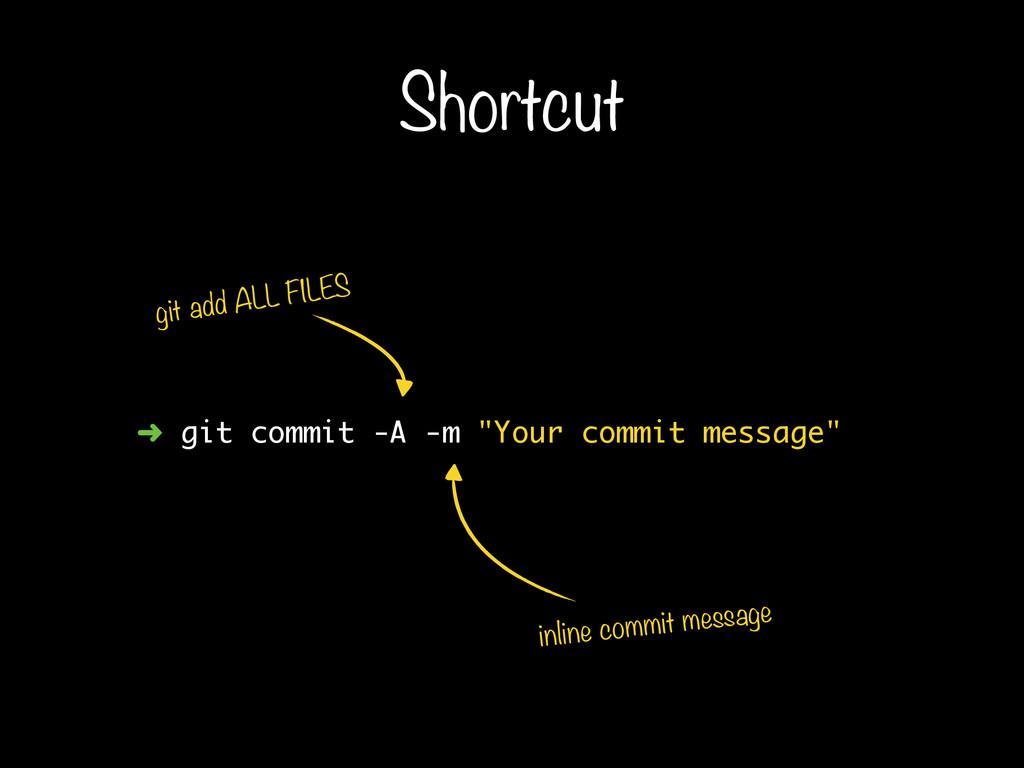 "➜ git commit -A -m ""Your commit message"" Shortc..."
