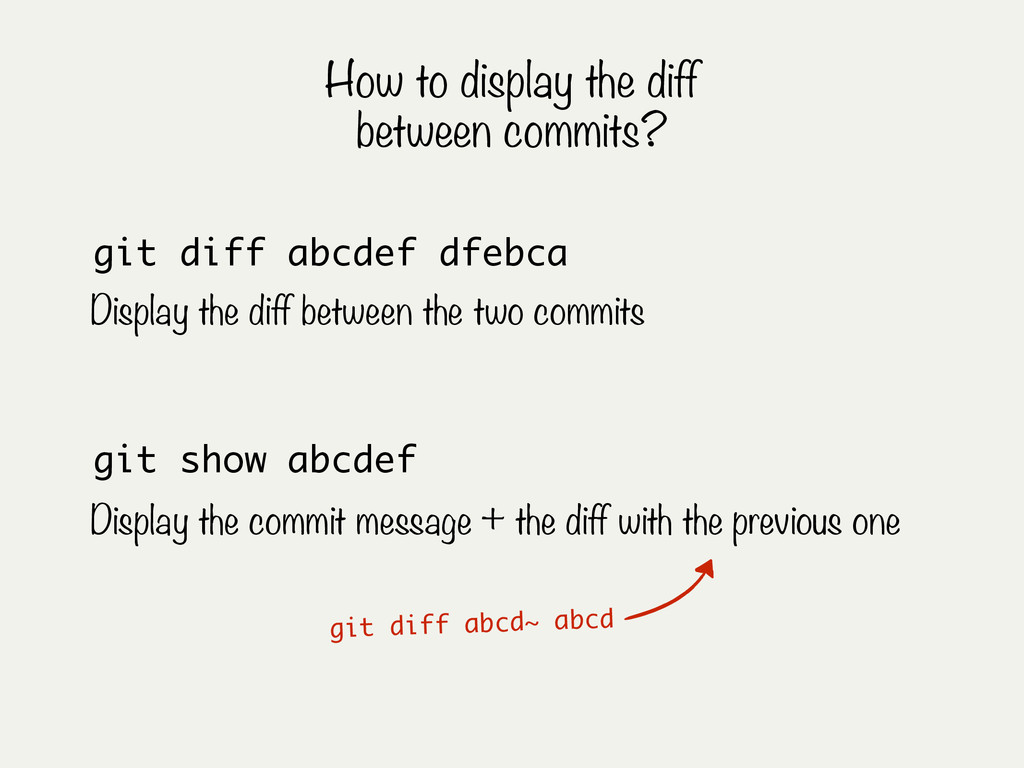 git show abcdef Display the commit message + th...