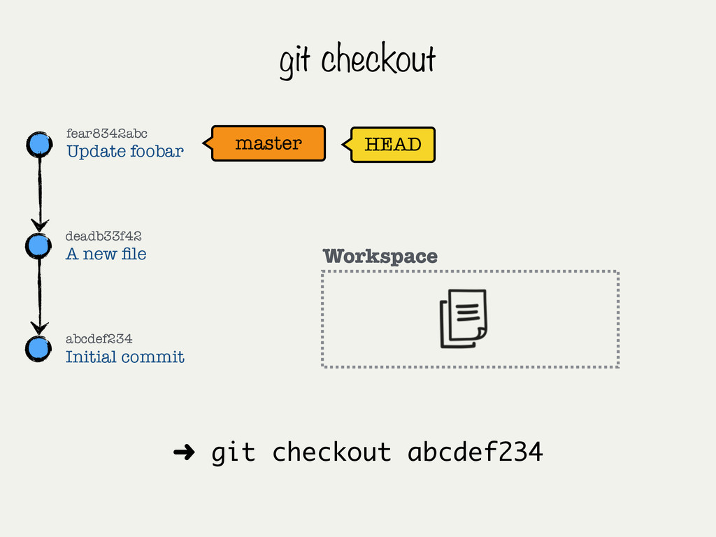 git checkout master fear8342abc Update foobar a...