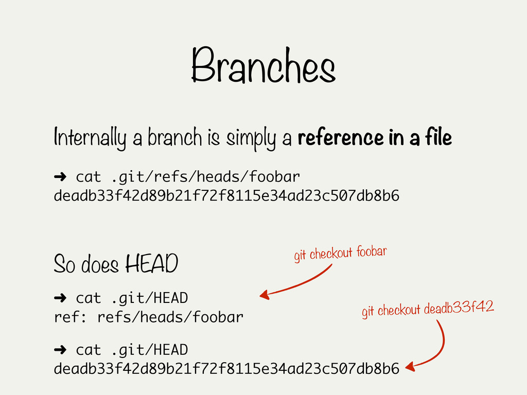 Branches Internally a branch is simply a refere...