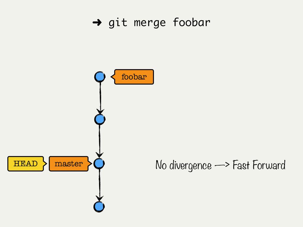 foobar HEAD master ➜ git merge foobar No diverg...