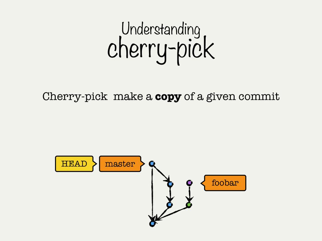 HEAD master Understanding cherry-pick foobar Ch...