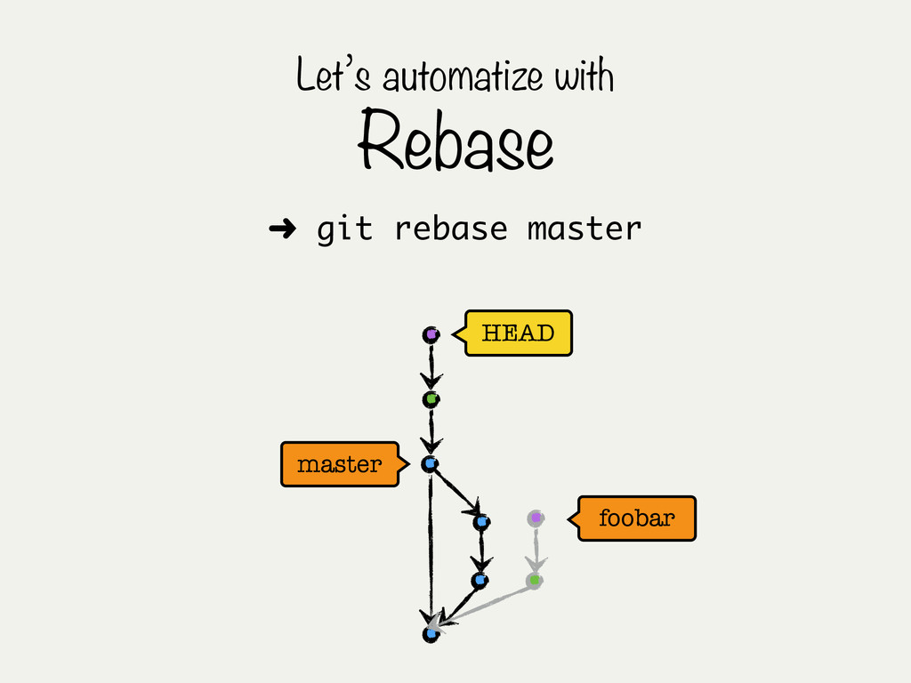 master Let's automatize with Rebase foobar HEAD...