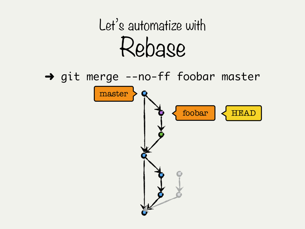 HEAD master Let's automatize with Rebase foobar...