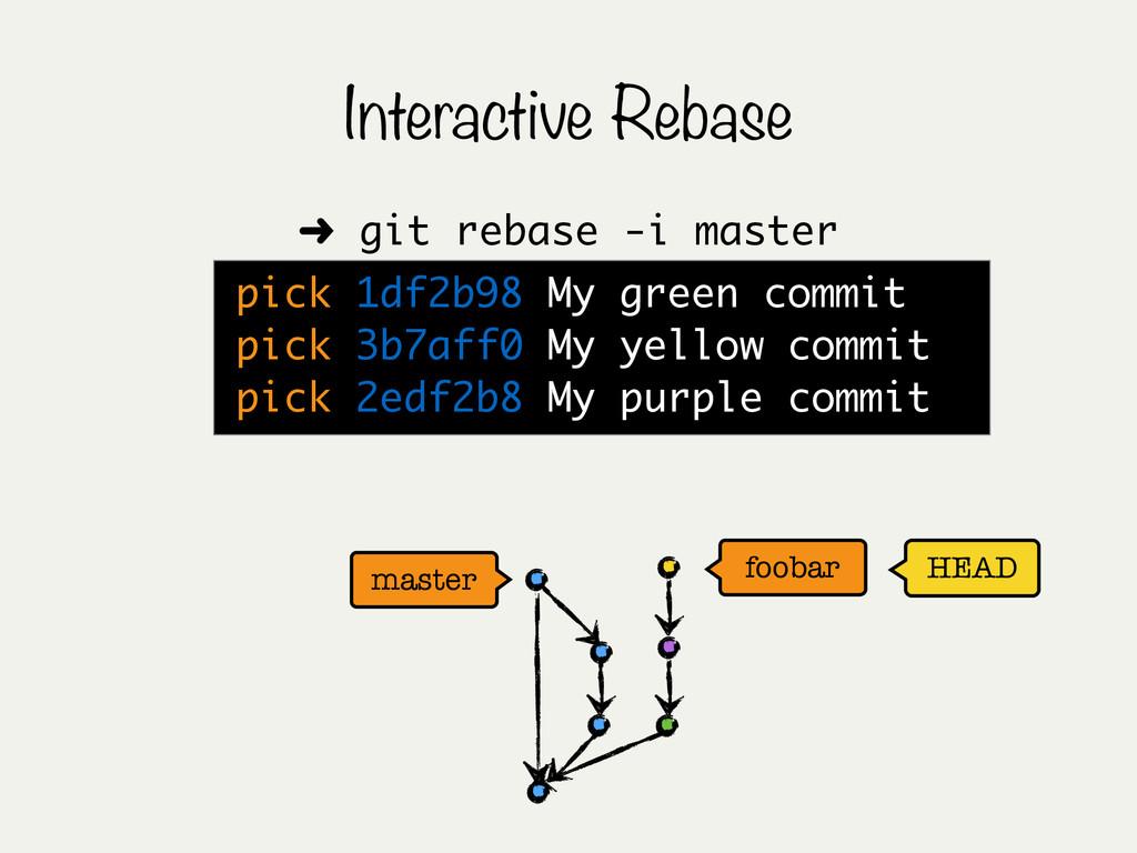 HEAD master Interactive Rebase ➜ git rebase -i ...