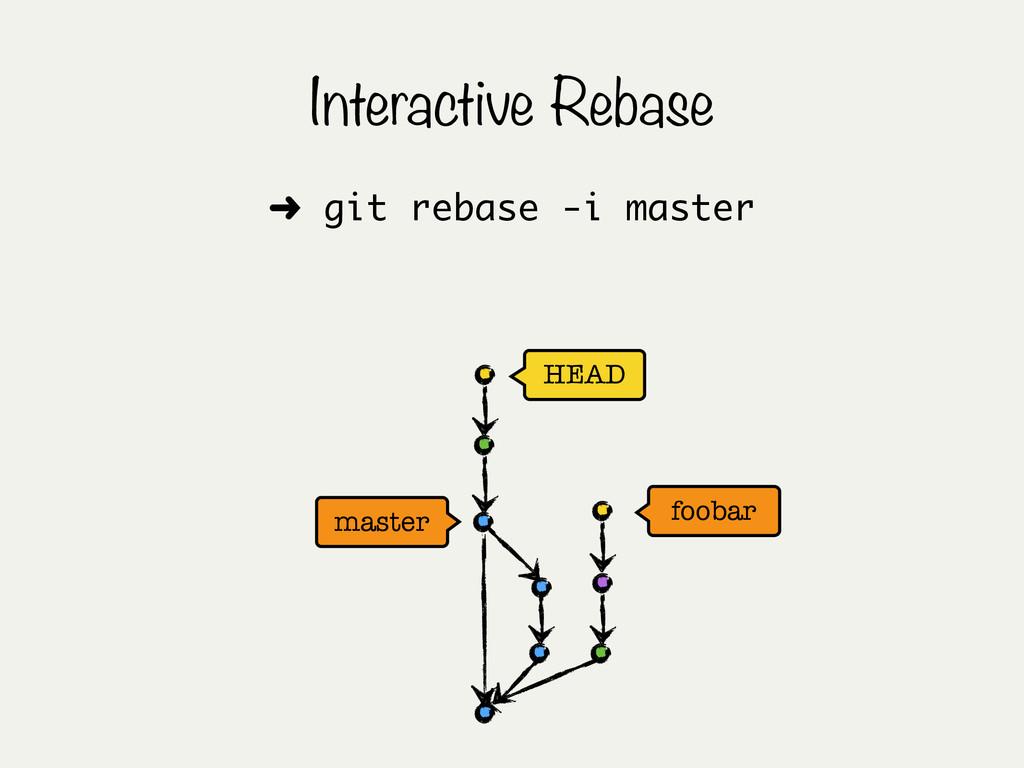 master Interactive Rebase ➜ git rebase -i maste...
