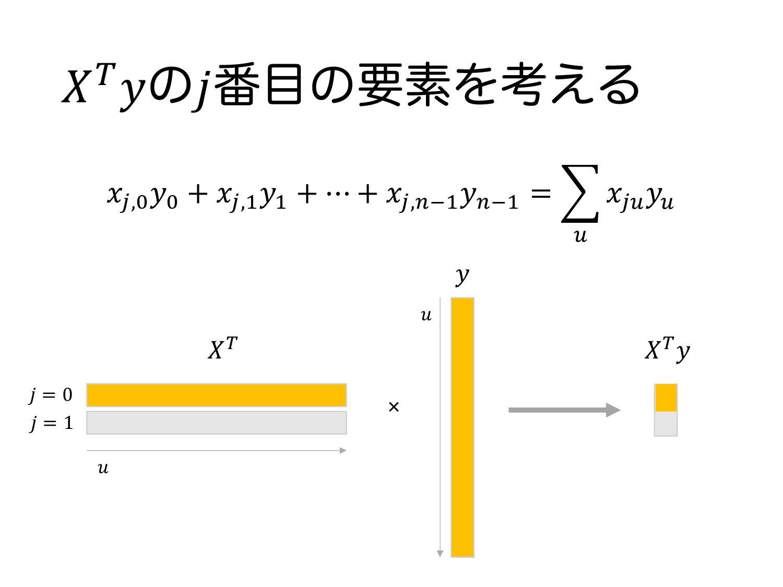 (ͷ൪ͷཁૉΛߟ͑Δ 1,3 3 + 1,) ) + ⋯ + 1,6.) 6.) = 7 8...