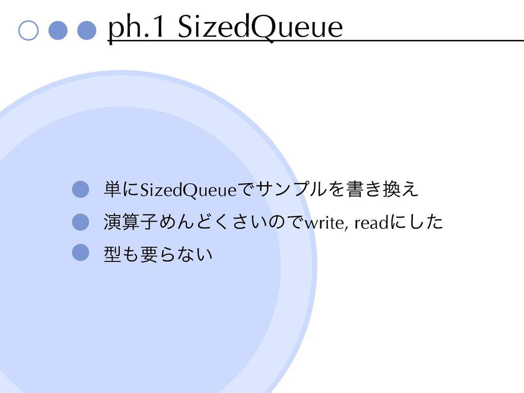 ph.1 SizedQueue ୯ʹSizedQueueͰαϯϓϧΛॻ͖͑ ԋࢠΊΜͲ͘͞...