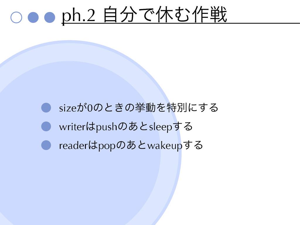 ph.2 ࣗͰٳΉ࡞ઓ size͕0ͷͱ͖ͷڍಈΛಛผʹ͢Δ writerpushͷ͋ͱs...