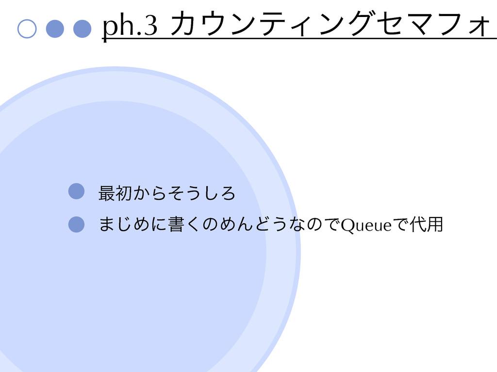 ph.3 ΧϯςΟϯάηϚϑΥ ࠷ॳ͔Βͦ͏͠Ζ ·͡Ίʹॻ͘ͷΊΜͲ͏ͳͷͰQueueͰ༻