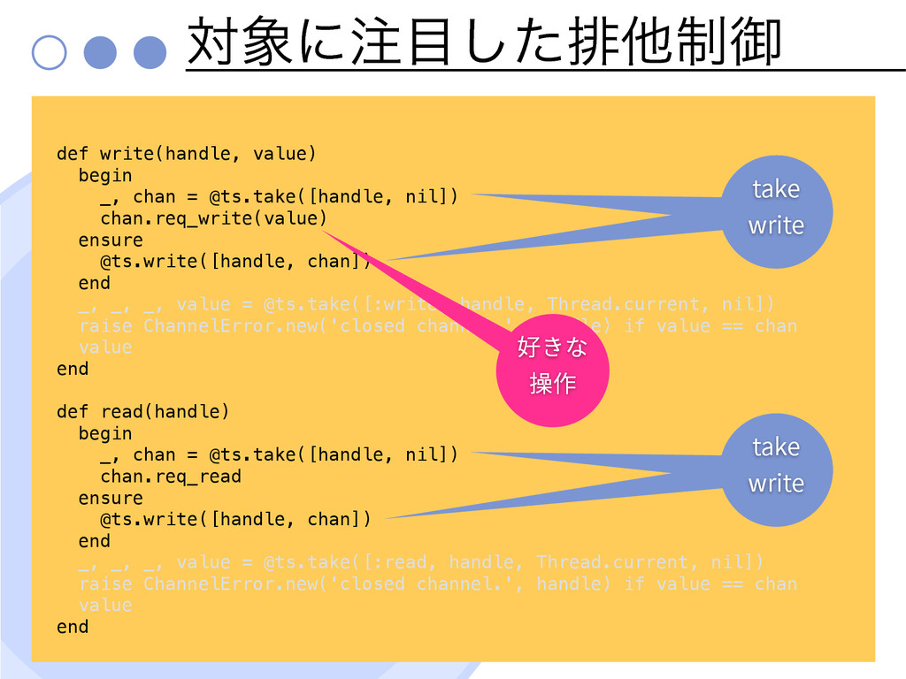 ରʹͨ͠ഉଞ੍ޚ def write(handle, value) begin _, c...