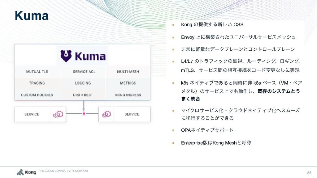 THE CLOUD CONNECTIVITY COMPANY 36 Kuma ■ Kong ͷ...