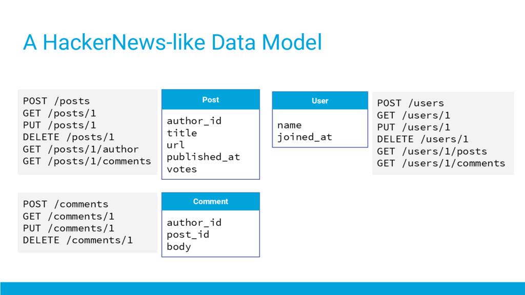 A HackerNews-like Data Model author_id post_id ...